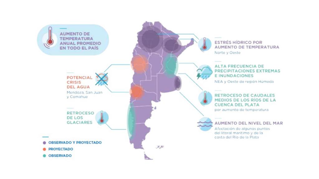 cambio climatico argentina